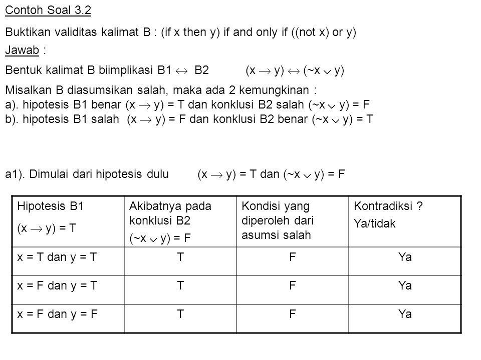 Contoh Soal 3.2 Buktikan validitas kalimat B : (if x then y) if and only if ((not x) or y) Jawab : Bentuk kalimat B biimplikasi B1  B2(x  y)  (~x 