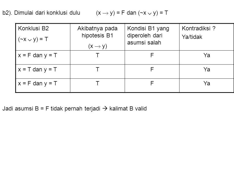 b2). Dimulai dari konklusi dulu (x  y) = F dan (~x  y) = T Konklusi B2 (~x  y) = T Akibatnya pada hipotesis B1 (x  y) Kondisi B1 yang diperoleh da