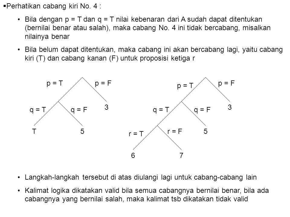  Perhatikan cabang kiri No. 4 : Bila dengan p = T dan q = T nilai kebenaran dari A sudah dapat ditentukan (bernilai benar atau salah), maka cabang No
