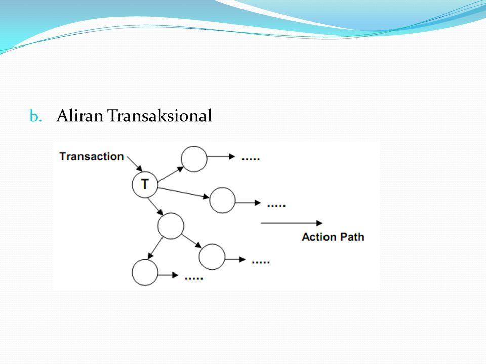 b. Aliran Transaksional