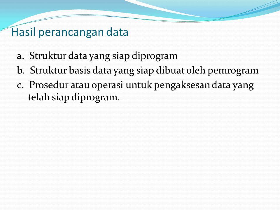 Hasil perancangan data a.Struktur data yang siap diprogram b.