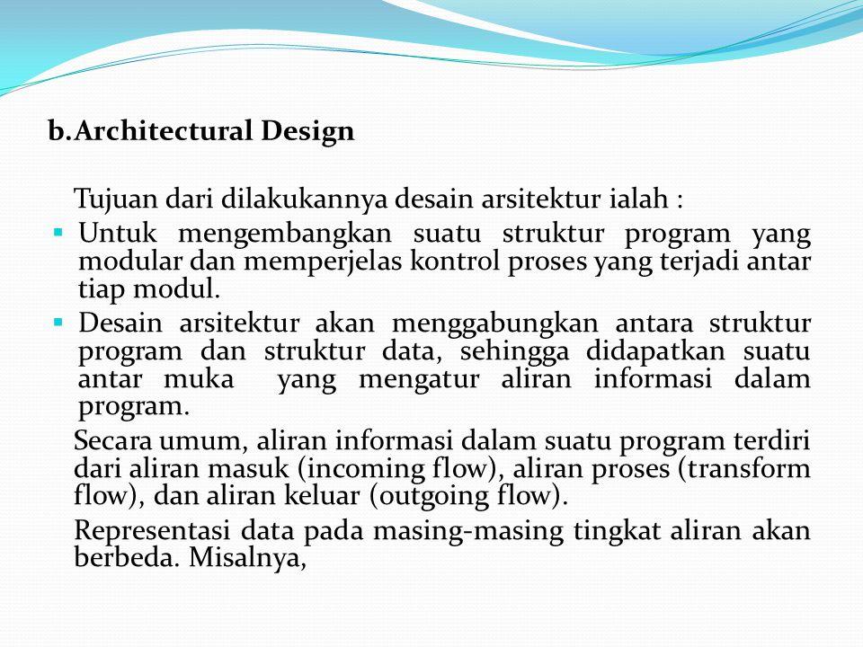 b.Architectural Design Tujuan dari dilakukannya desain arsitektur ialah :  Untuk mengembangkan suatu struktur program yang modular dan memperjelas kontrol proses yang terjadi antar tiap modul.