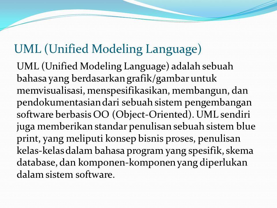 UML (Unified Modeling Language) UML (Unified Modeling Language) adalah sebuah bahasa yang berdasarkan grafik/gambar untuk memvisualisasi, menspesifikasikan, membangun, dan pendokumentasian dari sebuah sistem pengembangan software berbasis OO (Object-Oriented).