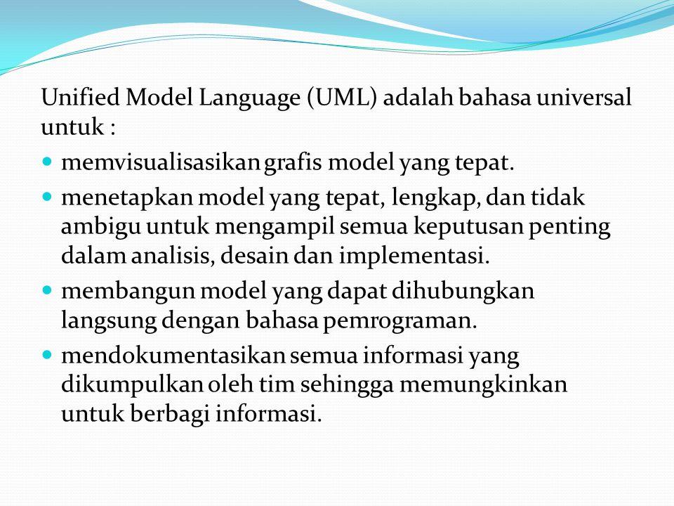 Unified Model Language (UML) adalah bahasa universal untuk : memvisualisasikan grafis model yang tepat.