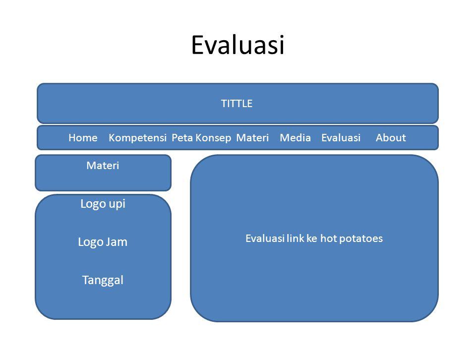 Evaluasi TITTLE Home Kompetensi Peta Konsep Materi Media Evaluasi About Materi Evaluasi link ke hot potatoes Logo upi Logo Jam Tanggal