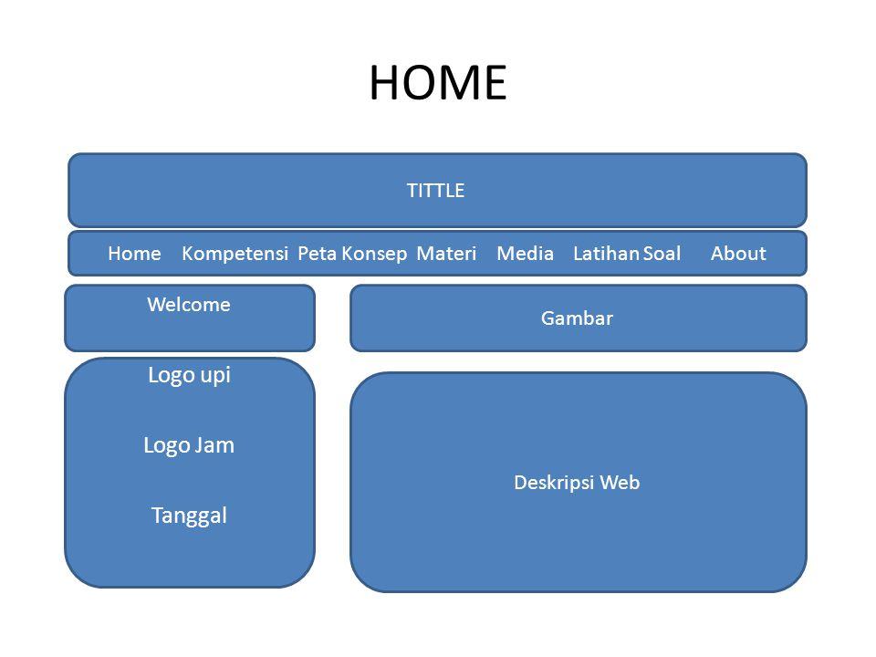 HOME TITTLE Home Kompetensi Peta Konsep Materi Media Latihan Soal About Welcome Deskripsi Web Logo upi Logo Jam Tanggal Gambar