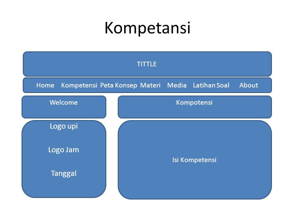 Kompetansi TITTLE Home Kompetensi Peta Konsep Materi Media Latihan Soal About Welcome Isi Kompetensi Logo upi Logo Jam Tanggal Kompotensi
