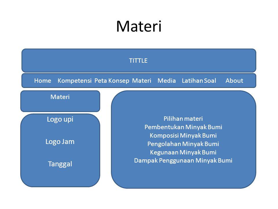 Materi TITTLE Home Kompetensi Peta Konsep Materi Media Latihan Soal About Materi Pilihan materi Pembentukan Minyak Bumi Komposisi Minyak Bumi Pengolah