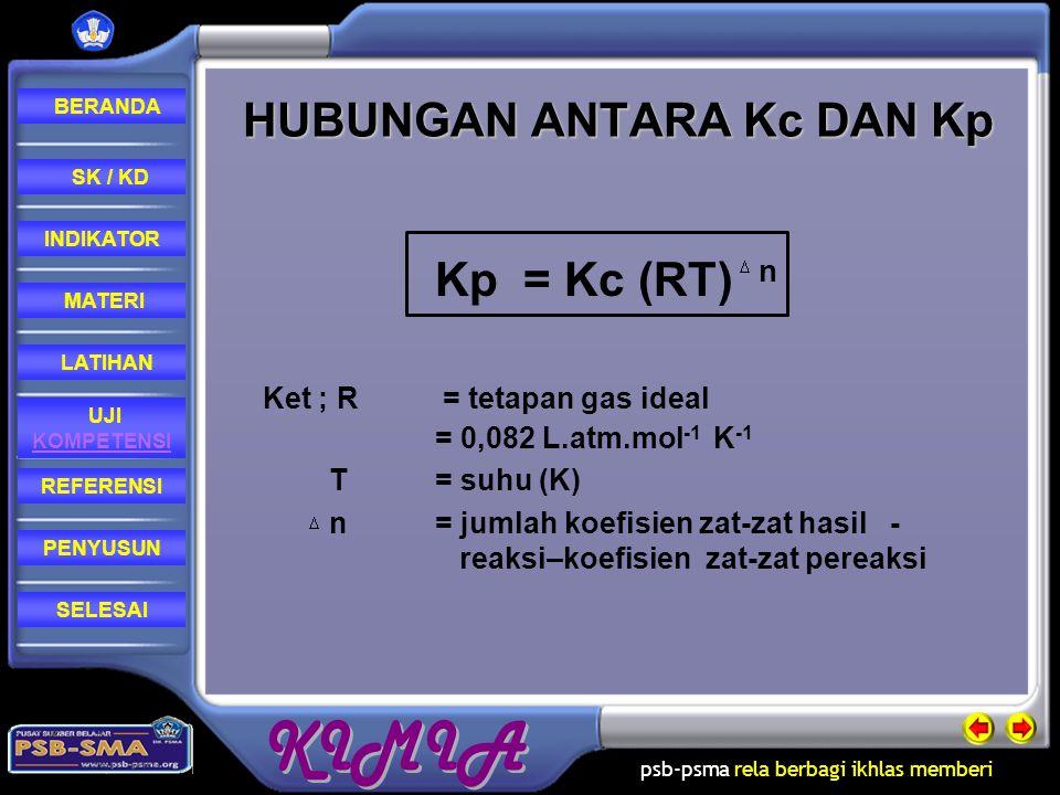 psb-psma rela berbagi ikhlas memberi REFERENSI LATIHAN MATERI PENYUSUN INDIKATOR SK / KD UJI KOMPETENSI BERANDA SELESAITETAPAN KESETIMBANGAN (Kp) Tetapan kesetimbangan berdasarkan tekanan parsial (Kp) Reaksi : pA + qB  mC + nD (P C ) m (P D ) n Kp = (P A ) p (P B ) q