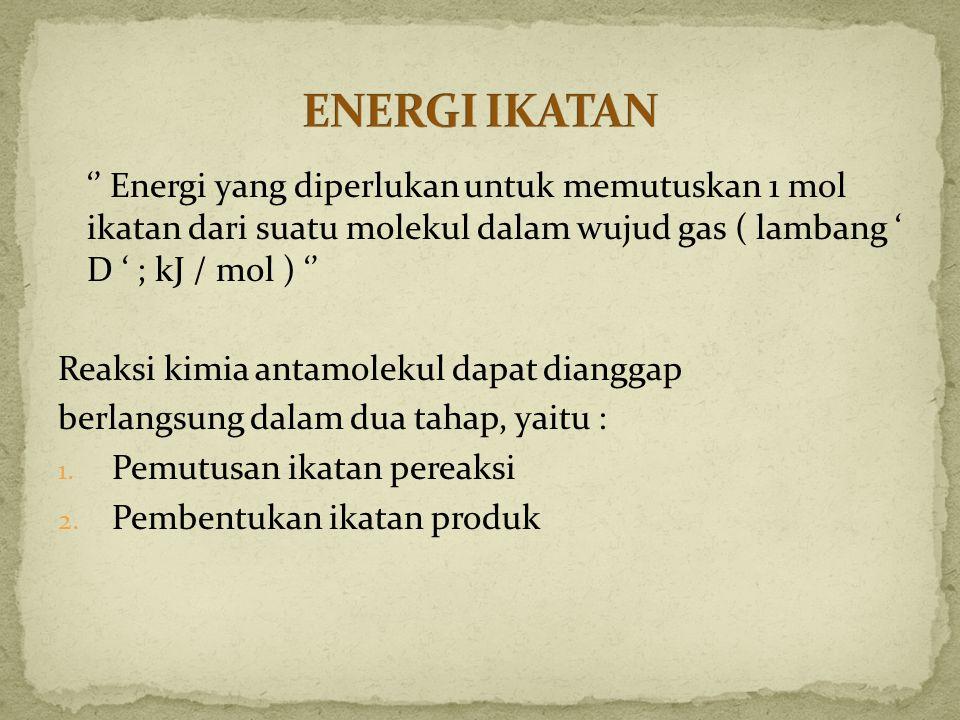 '' Energi yang diperlukan untuk memutuskan 1 mol ikatan dari suatu molekul dalam wujud gas ( lambang ' D ' ; kJ / mol ) '' Reaksi kimia antamolekul da