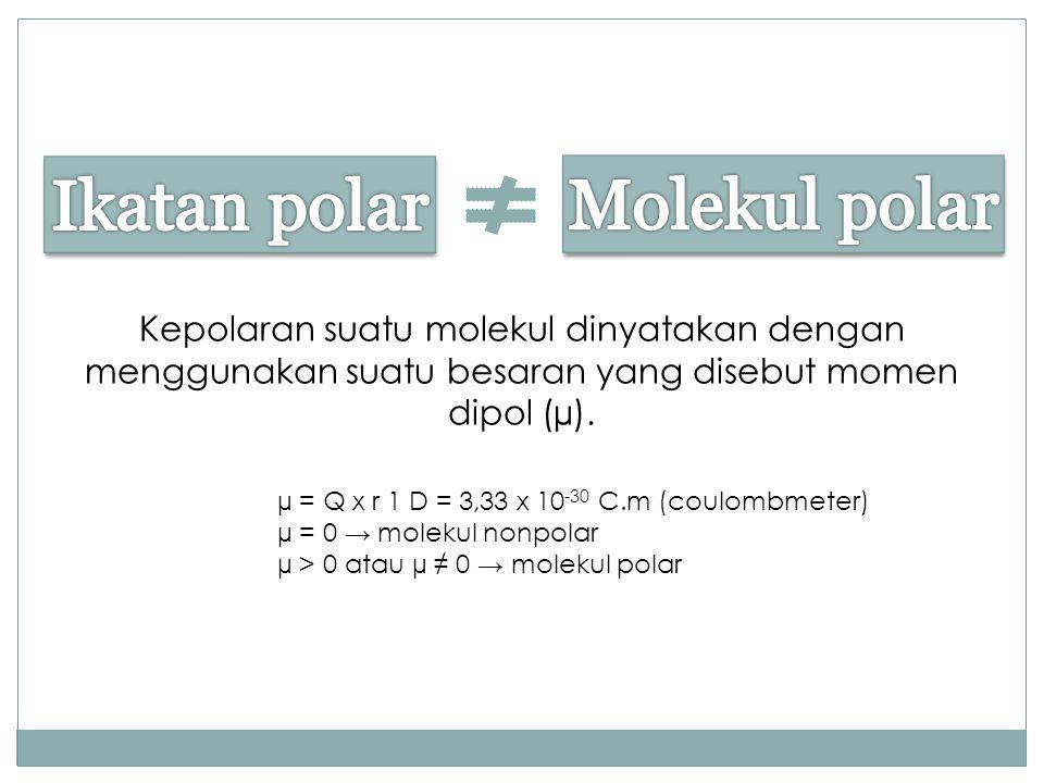Kepolaran suatu molekul dinyatakan dengan menggunakan suatu besaran yang disebut momen dipol (µ). µ = Q x r 1 D = 3,33 x 10 -30 C.m (coulombmeter) µ =