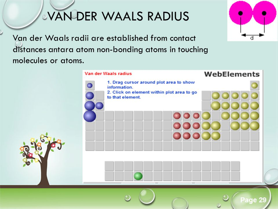 Click here to download this powerpoint template : Colorful Pastel Tree Powerpoint TemplateColorful Pastel Tree Powerpoint Template For more templates : PPT Backgrounds ModelsPPT Backgrounds Models Others ressources : Abstract Free PPT Presentations Nature Powerpoint Templates Tree Powerpoint Presentations Backgrounds Download Powerpoint Background with halo effect Page 29 VAN DER WAALS RADIUS Van der Waals radii are established from contact distances antara atom non-bonding atoms in touching molecules or atoms.