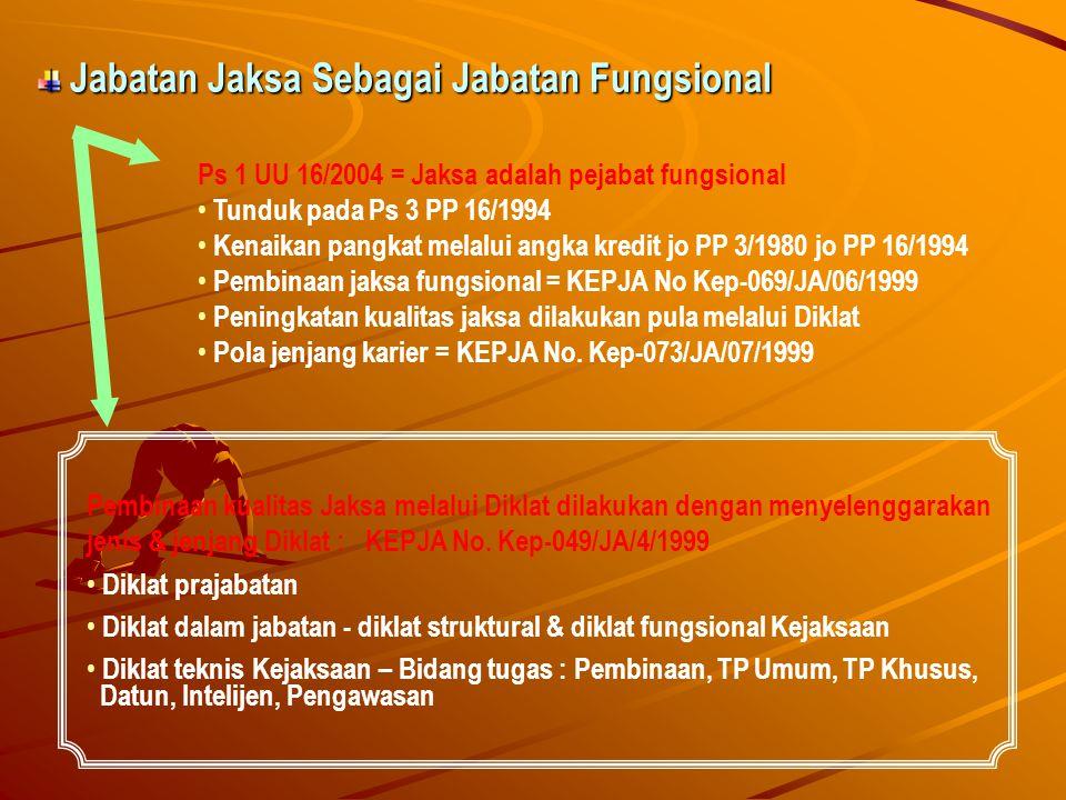 Jabatan Jaksa Sebagai Jabatan Fungsional Jabatan Jaksa Sebagai Jabatan Fungsional Ps 1 UU 16/2004 = Jaksa adalah pejabat fungsional Tunduk pada Ps 3 P