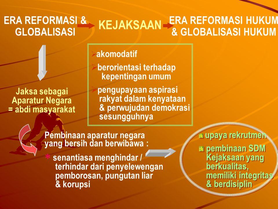ERA REFORMASI & GLOBALISASI ERA REFORMASI HUKUM & GLOBALISASI HUKUM KEJAKSAAN Jaksa sebagai Aparatur Negara = abdi masyarakat  akomodatif  berorient