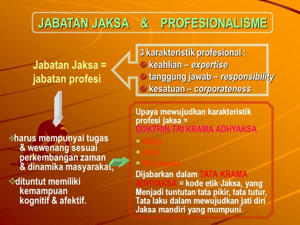 JABATAN JAKSA & PROFESIONALISME Jabatan Jaksa = jabatan profesi 3 karakteristik profesional : keahlian – expertise keahlian – expertise tanggung jawab