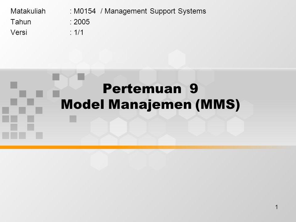 1 Pertemuan 9 Model Manajemen (MMS) Matakuliah: M0154 / Management Support Systems Tahun: 2005 Versi: 1/1