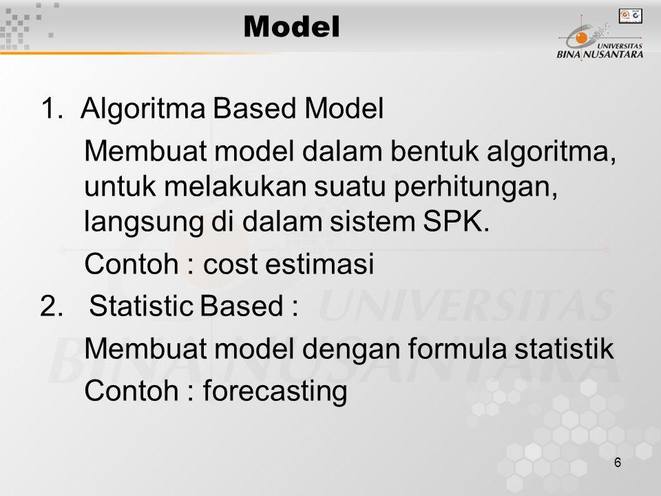 6 Model 1.