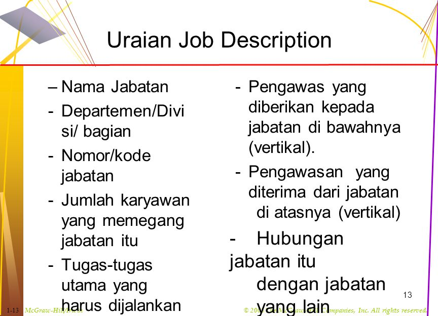 McGraw-Hill/Irwin© 2005 The McGraw-Hill Companies, Inc. All rights reserved. 1-13 13 Uraian Job Description –Nama Jabatan -Departemen/Divi si/ bagian
