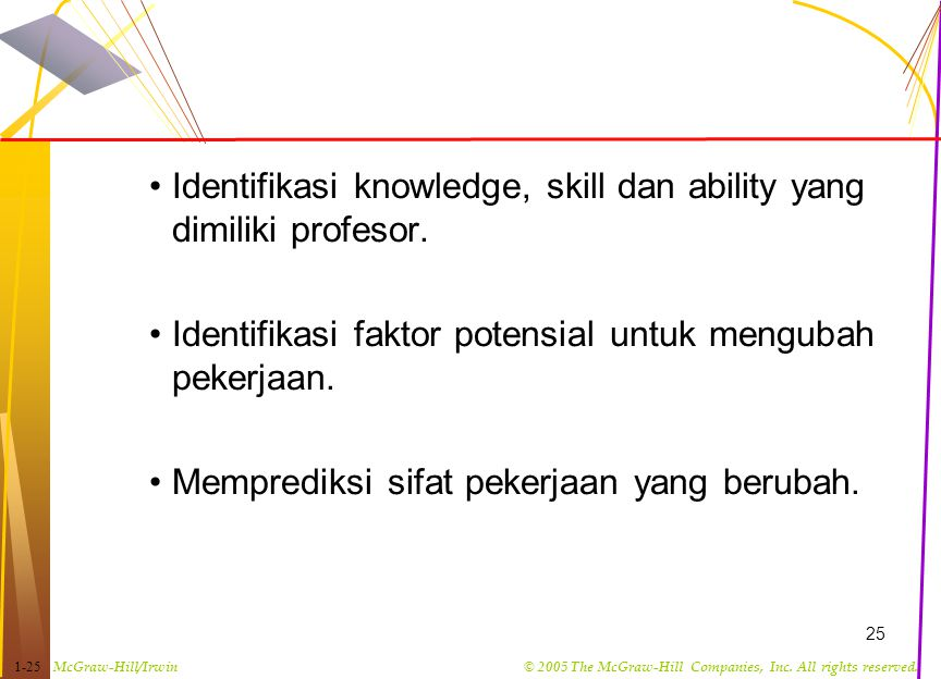 McGraw-Hill/Irwin© 2005 The McGraw-Hill Companies, Inc. All rights reserved. 1-25 25 Identifikasi knowledge, skill dan ability yang dimiliki profesor.