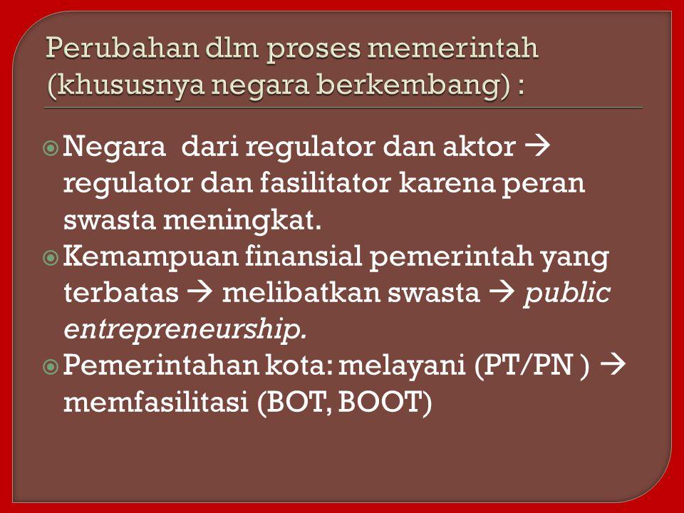  Negara dari regulator dan aktor  regulator dan fasilitator karena peran swasta meningkat.  Kemampuan finansial pemerintah yang terbatas  melibatk
