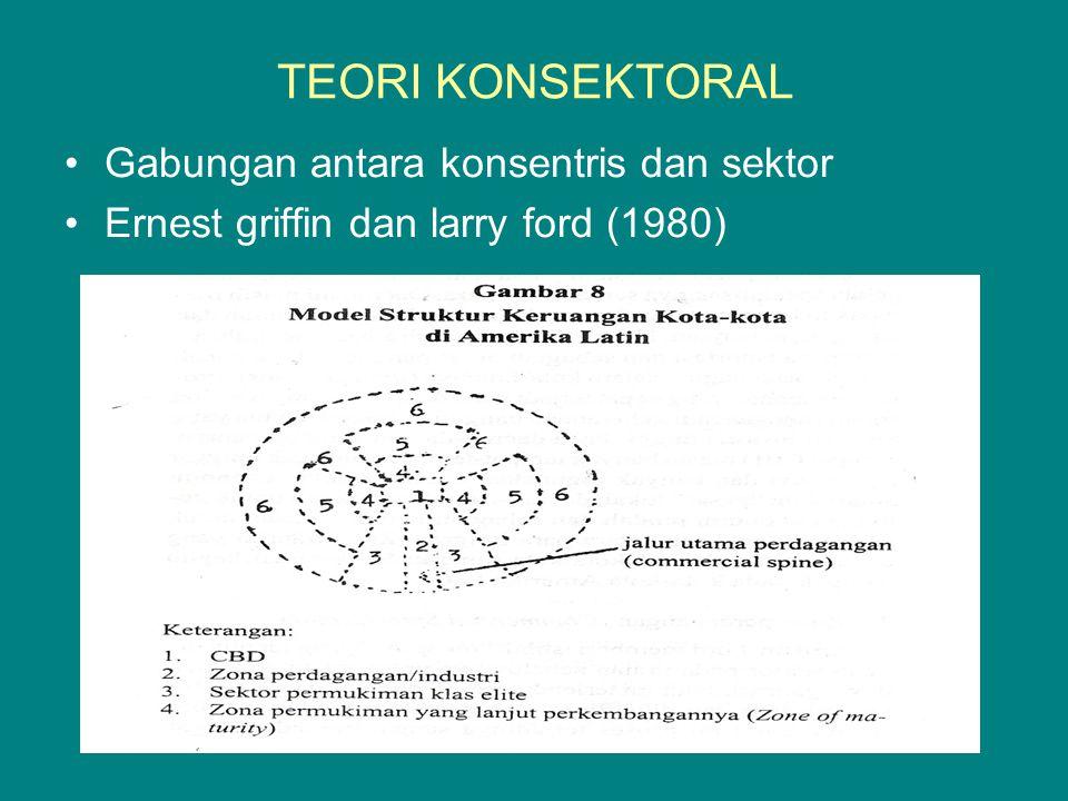 TEORI KONSEKTORAL Gabungan antara konsentris dan sektor Ernest griffin dan larry ford (1980)