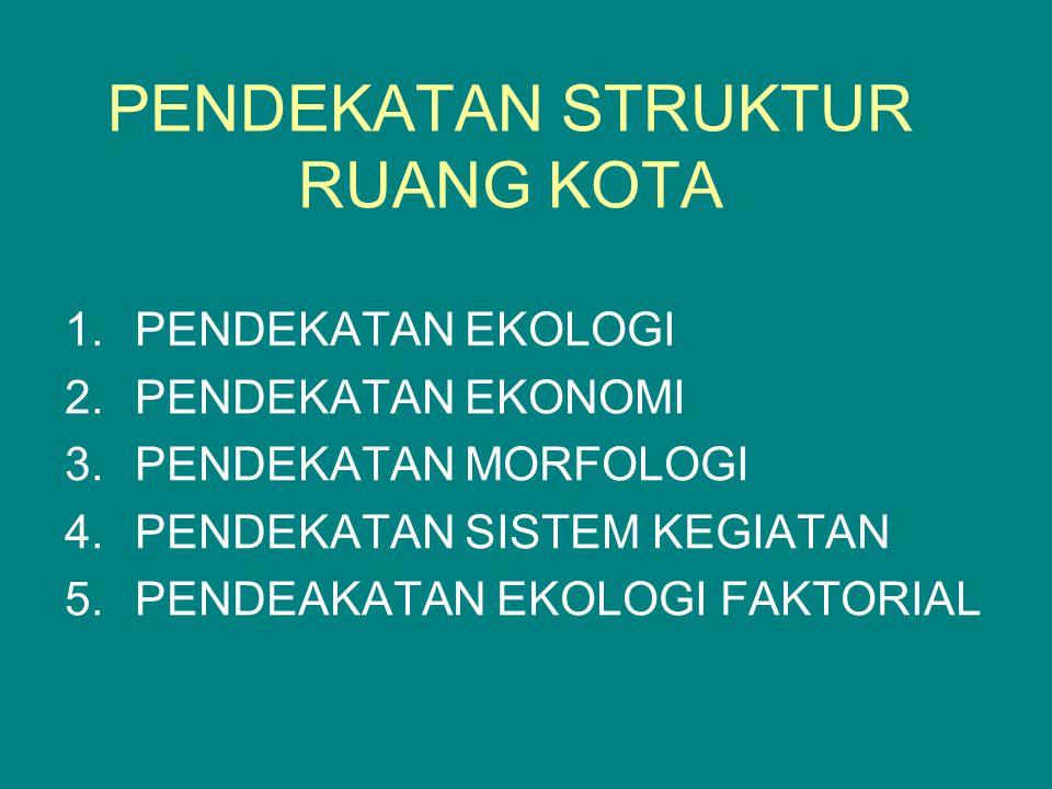 PENDEKATAN STRUKTUR RUANG KOTA 1.PENDEKATAN EKOLOGI 2.PENDEKATAN EKONOMI 3.PENDEKATAN MORFOLOGI 4.PENDEKATAN SISTEM KEGIATAN 5.PENDEAKATAN EKOLOGI FAKTORIAL