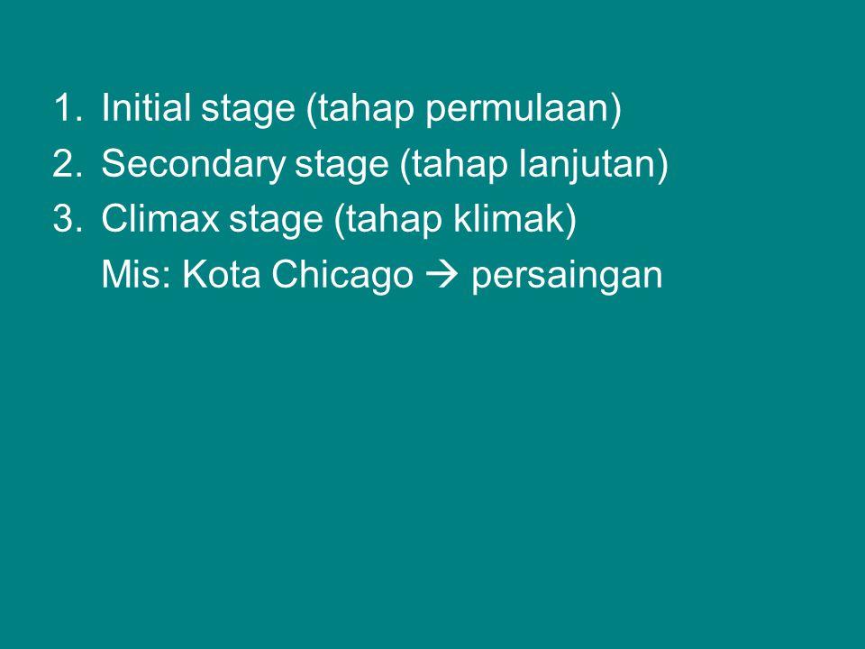 1.Initial stage (tahap permulaan) 2.Secondary stage (tahap lanjutan) 3.Climax stage (tahap klimak) Mis: Kota Chicago  persaingan