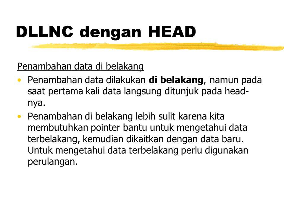 Penambahan data di belakang Penambahan data dilakukan di belakang, namun pada saat pertama kali data langsung ditunjuk pada head- nya.