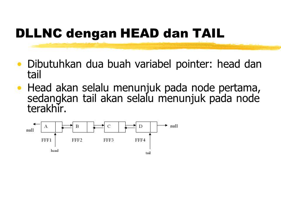 DLLNC dengan HEAD dan TAIL Dibutuhkan dua buah variabel pointer: head dan tail Head akan selalu menunjuk pada node pertama, sedangkan tail akan selalu