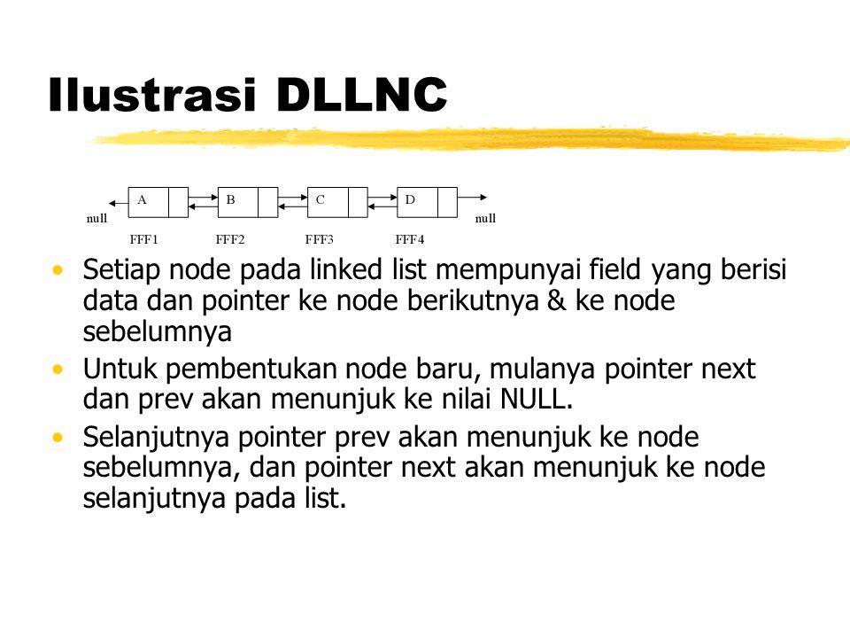 Ilustrasi DLLNC Setiap node pada linked list mempunyai field yang berisi data dan pointer ke node berikutnya & ke node sebelumnya Untuk pembentukan no