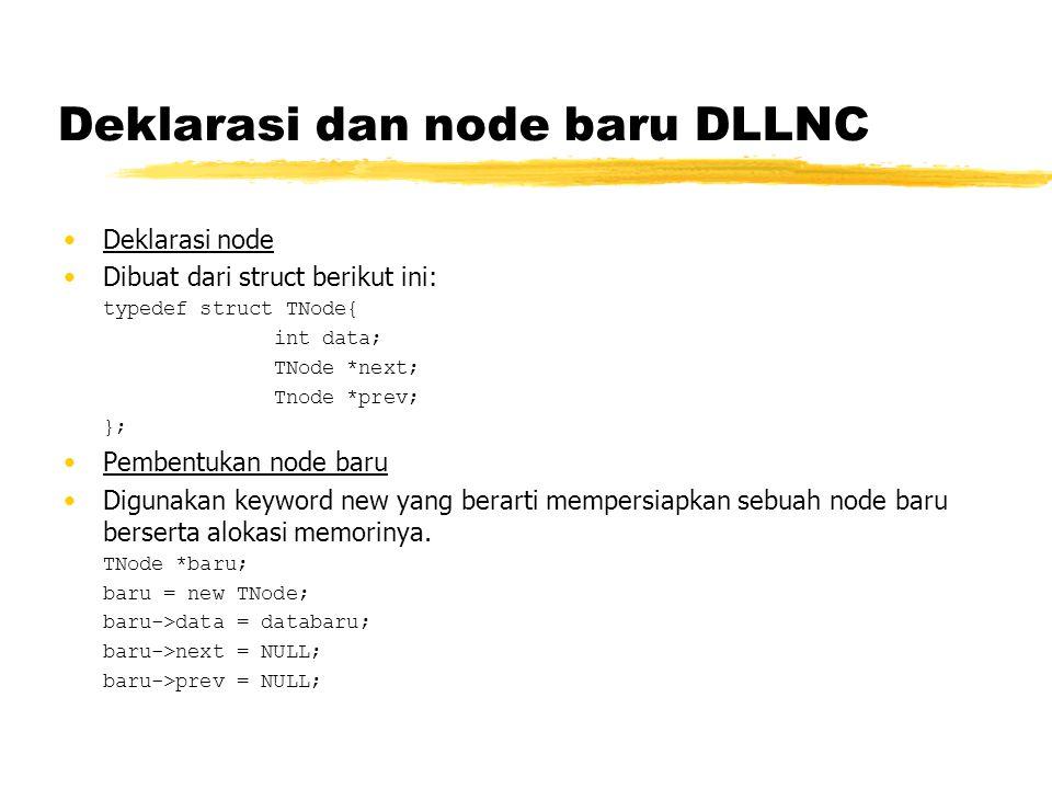 Deklarasi dan node baru DLLNC Deklarasi node Dibuat dari struct berikut ini: typedef struct TNode{ int data; TNode *next; Tnode *prev; }; Pembentukan node baru Digunakan keyword new yang berarti mempersiapkan sebuah node baru berserta alokasi memorinya.