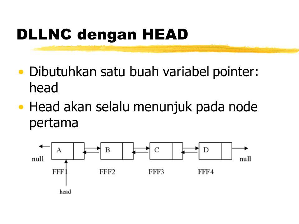 DLLNC dengan HEAD Dibutuhkan satu buah variabel pointer: head Head akan selalu menunjuk pada node pertama