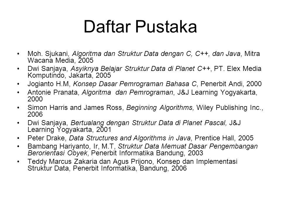 Daftar Pustaka Moh.