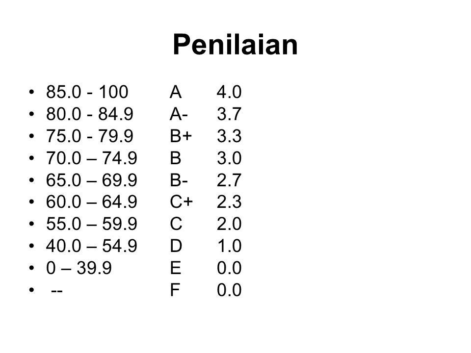Penilaian 85.0 - 100 A4.0 80.0 - 84.9A-3.7 75.0 - 79.9B+3.3 70.0 – 74.9B3.0 65.0 – 69.9B-2.7 60.0 – 64.9C+2.3 55.0 – 59.9C2.0 40.0 – 54.9D1.0 0 – 39.9E0.0 --F0.0