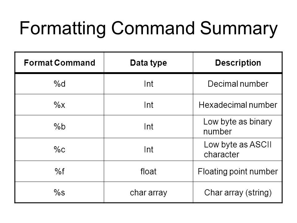 Formatting Command Summary Format CommandData typeDescription %dIntDecimal number %xIntHexadecimal number %bInt Low byte as binary number %cInt Low byte as ASCII character %ffloatFloating point number %schar arrayChar array (string)