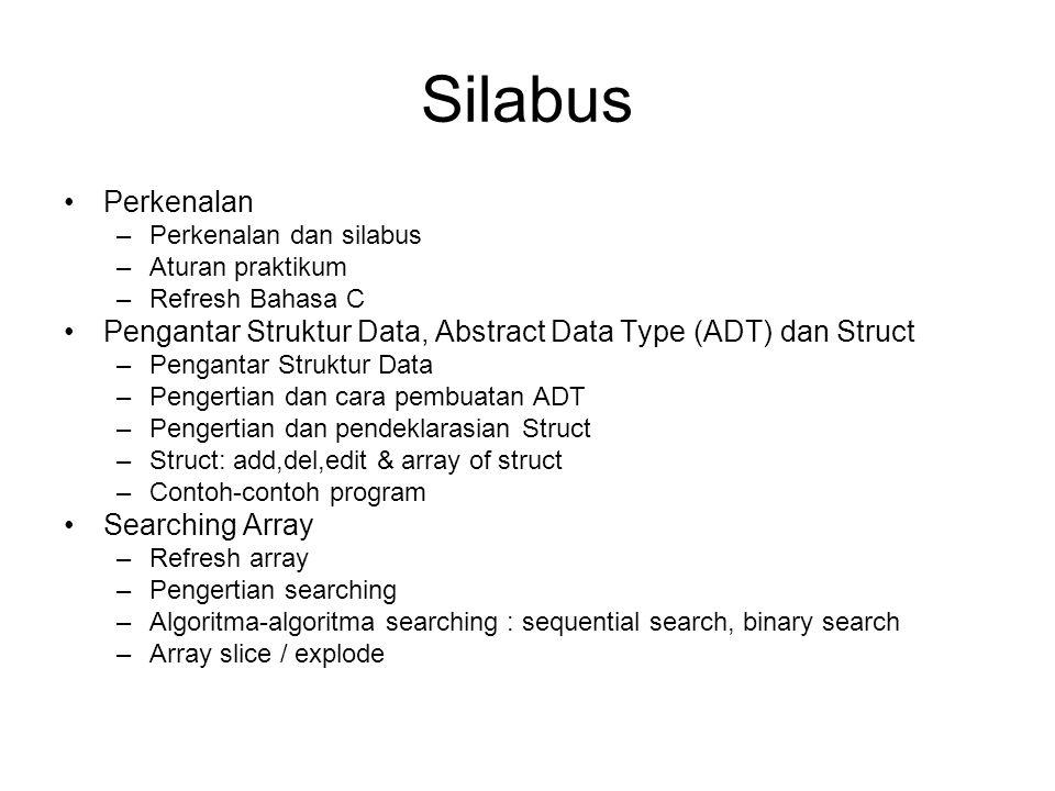 Silabus Perkenalan –Perkenalan dan silabus –Aturan praktikum –Refresh Bahasa C Pengantar Struktur Data, Abstract Data Type (ADT) dan Struct –Pengantar Struktur Data –Pengertian dan cara pembuatan ADT –Pengertian dan pendeklarasian Struct –Struct: add,del,edit & array of struct –Contoh-contoh program Searching Array –Refresh array –Pengertian searching –Algoritma-algoritma searching : sequential search, binary search –Array slice / explode