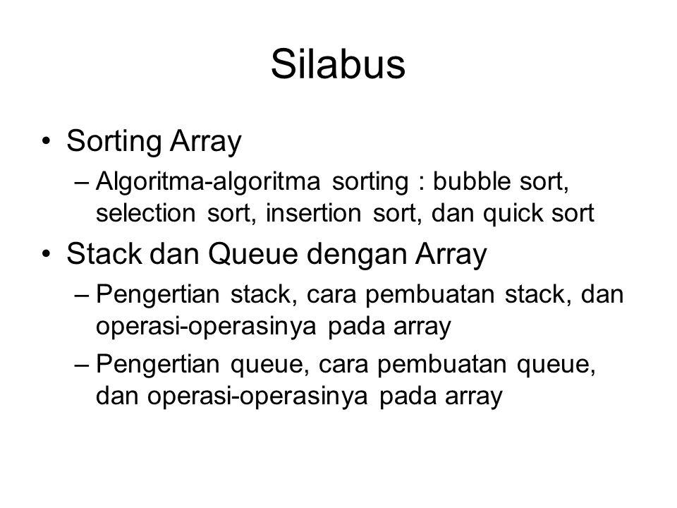 Silabus Sorting Array –Algoritma-algoritma sorting : bubble sort, selection sort, insertion sort, dan quick sort Stack dan Queue dengan Array –Pengertian stack, cara pembuatan stack, dan operasi-operasinya pada array –Pengertian queue, cara pembuatan queue, dan operasi-operasinya pada array