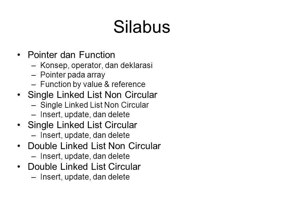 Silabus Pointer dan Function –Konsep, operator, dan deklarasi –Pointer pada array –Function by value & reference Single Linked List Non Circular –Single Linked List Non Circular –Insert, update, dan delete Single Linked List Circular –Insert, update, dan delete Double Linked List Non Circular –Insert, update, dan delete Double Linked List Circular –Insert, update, dan delete