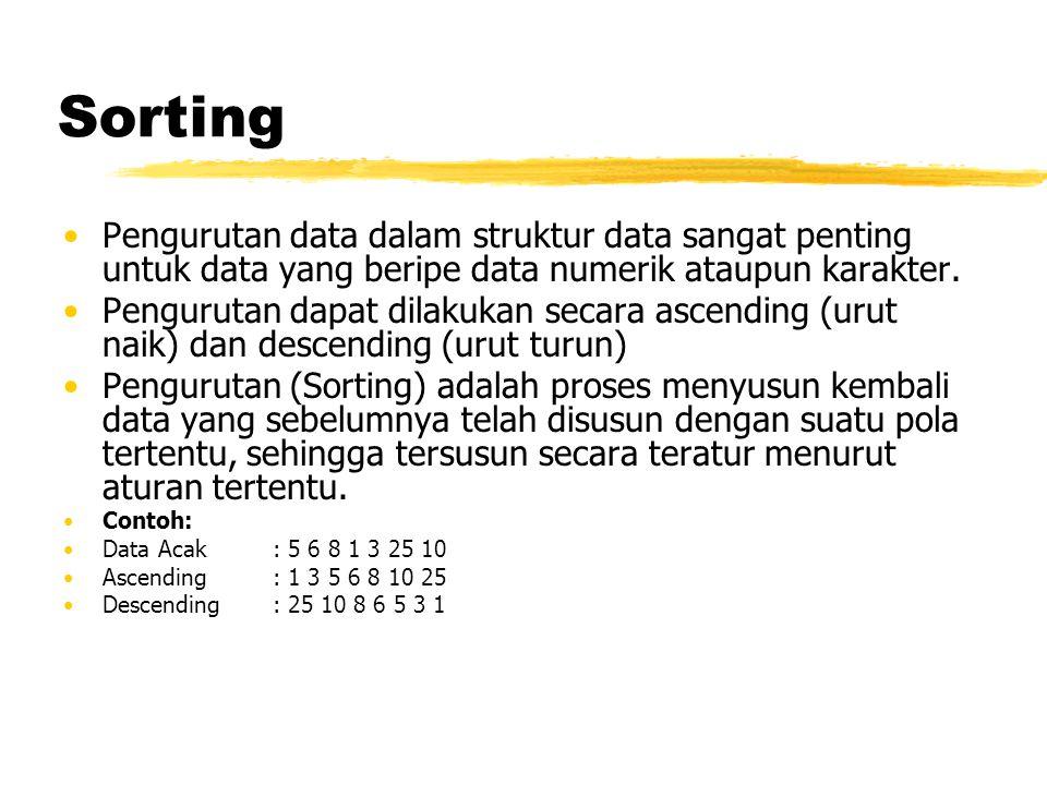 Sorting Pengurutan data dalam struktur data sangat penting untuk data yang beripe data numerik ataupun karakter.