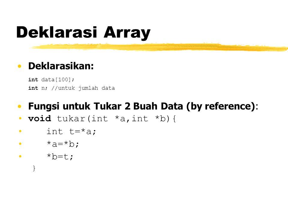 Deklarasi Array Deklarasikan: int data[100]; int n; //untuk jumlah data Fungsi untuk Tukar 2 Buah Data (by reference): void tukar(int *a,int *b){ int t=*a; *a=*b; *b=t; }