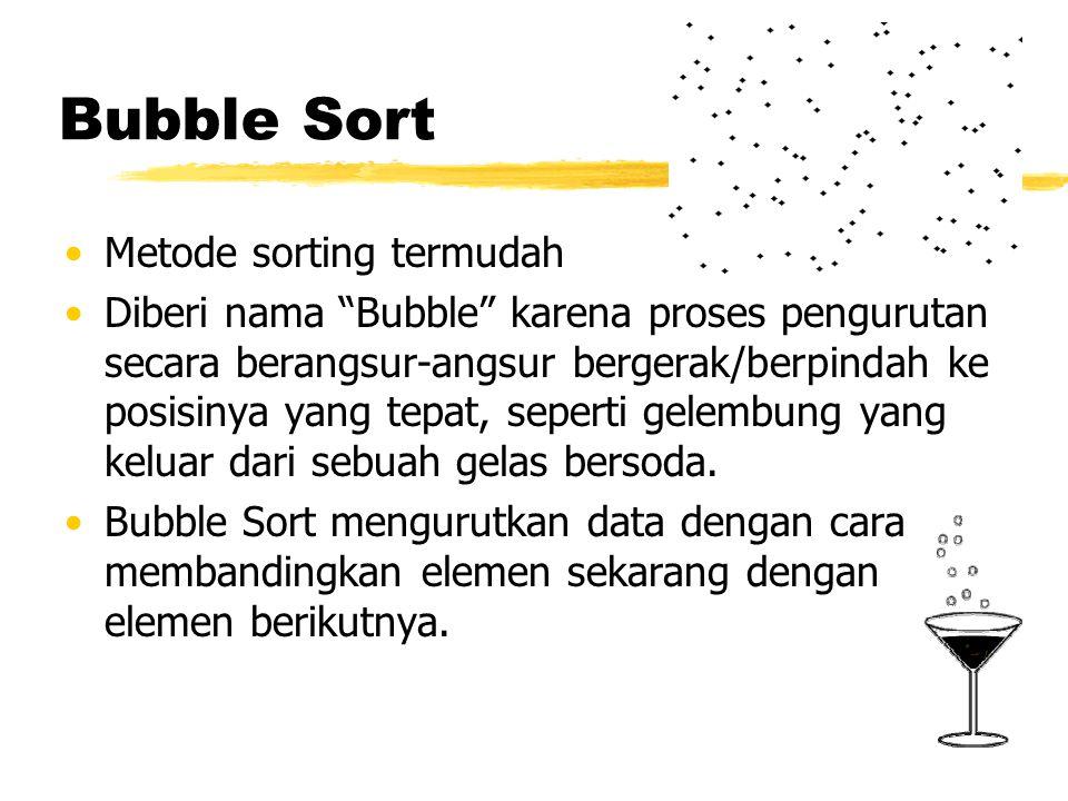 Exchange Sort (5) Prosedur Exchange Sort