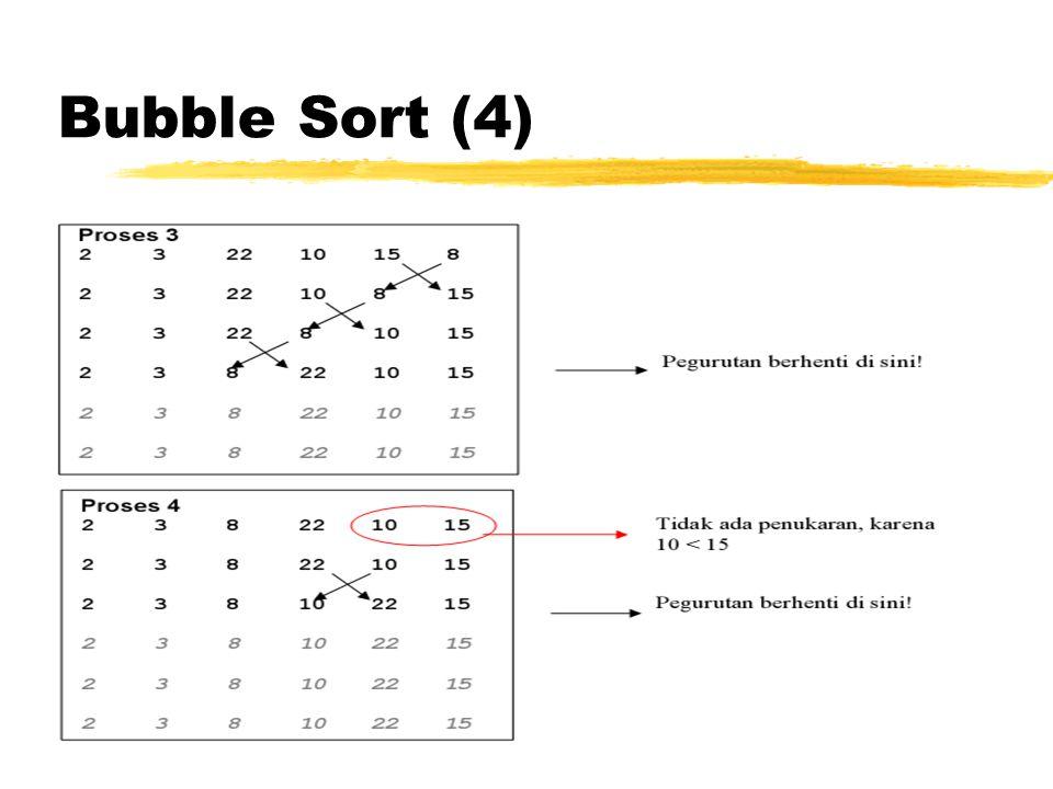 Selection Sort (3) Prosedur Selection Sort