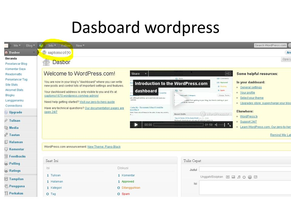 Dasboard wordpress