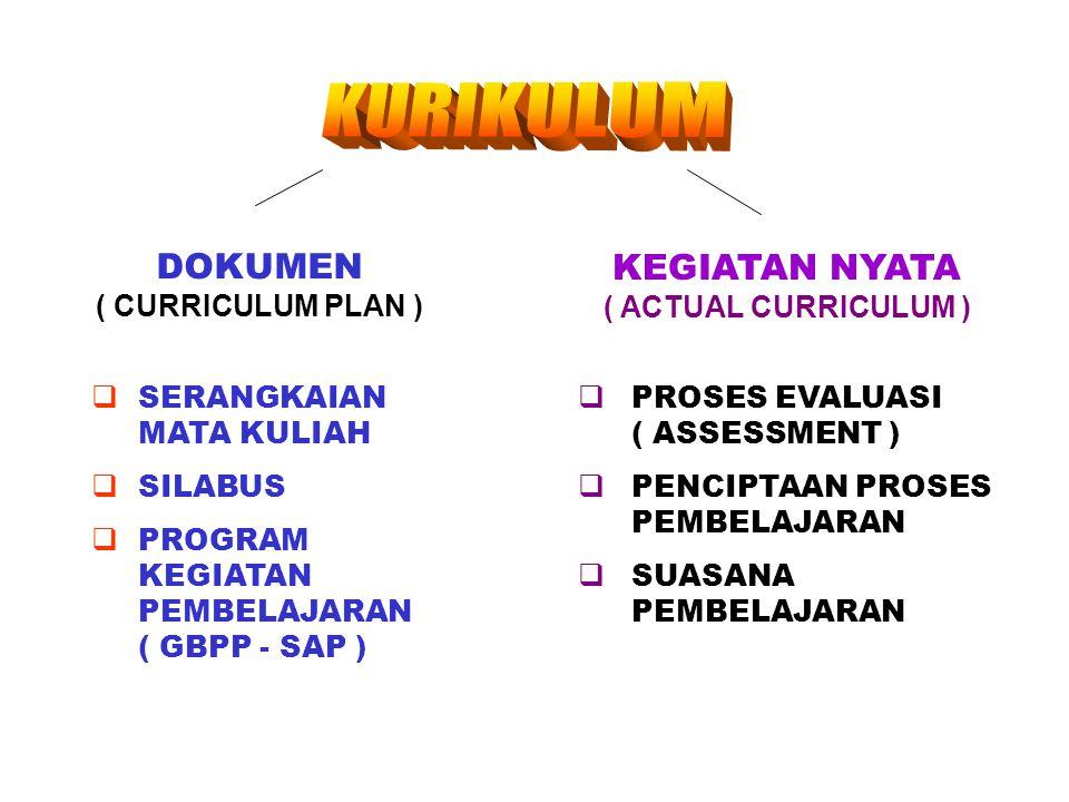  SERANGKAIAN MATA KULIAH  SILABUS  PROGRAM KEGIATAN PEMBELAJARAN ( GBPP - SAP )  PROSES EVALUASI ( ASSESSMENT )  PENCIPTAAN PROSES PEMBELAJARAN  SUASANA PEMBELAJARAN DOKUMEN ( CURRICULUM PLAN ) KEGIATAN NYATA ( ACTUAL CURRICULUM )
