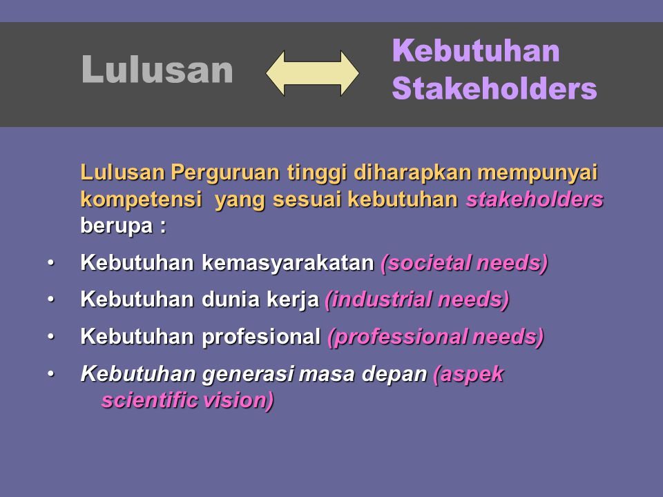 Lulusan Perguruan tinggi diharapkan mempunyai kompetensi yang sesuai kebutuhan stakeholders berupa : Kebutuhan kemasyarakatan (societal needs)Kebutuha
