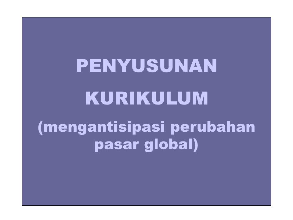 PENYUSUNAN KURIKULUM (mengantisipasi perubahan pasar global)