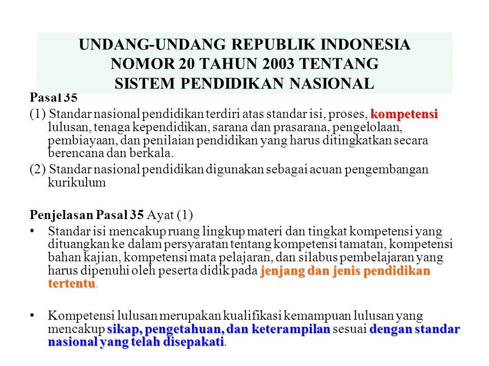 Pasal 35 kompetensi (1) Standar nasional pendidikan terdiri atas standar isi, proses, kompetensi lulusan, tenaga kependidikan, sarana dan prasarana, p
