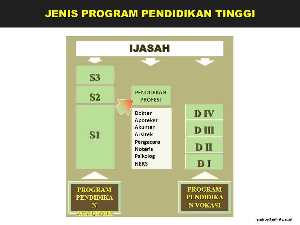 PROGRAM PENDIDIKA N AKADEMIK S2 S3 S1 endrop3ai@ its.ac.idIJASAH PROGRAM PENDIDIKA N VOKASI D I D II D III D IV Dokter Apoteker Akuntan Arsitek Pengac