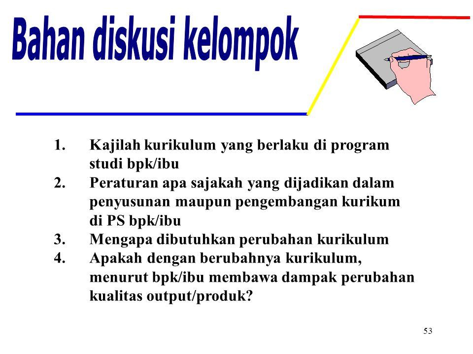 53 1.Kajilah kurikulum yang berlaku di program studi bpk/ibu 2.Peraturan apa sajakah yang dijadikan dalam penyusunan maupun pengembangan kurikum di PS