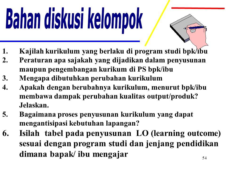 54 1.Kajilah kurikulum yang berlaku di program studi bpk/ibu 2.Peraturan apa sajakah yang dijadikan dalam penyusunan maupun pengembangan kurikum di PS